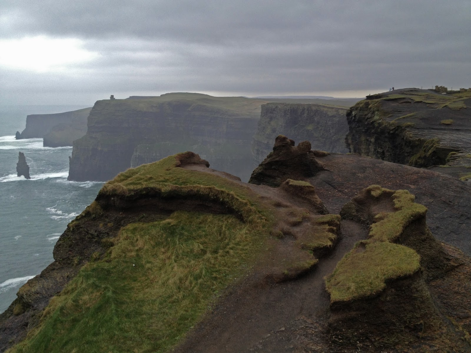 The Cliffs of Moher - the incredible beauty in county Clare